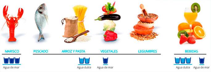 Alimentos de diferentes sabores